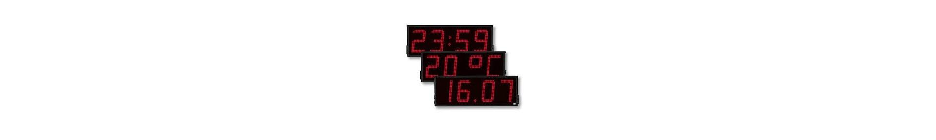 Time Temp